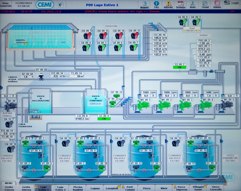 Integrated parts of the Cemi Control System are