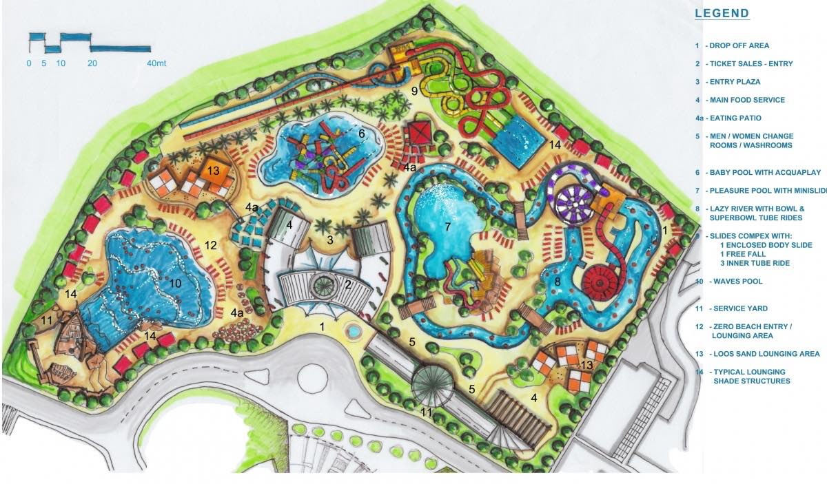 waterpark-business-plan